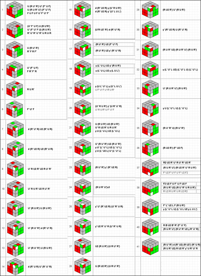 собери кубик рубик