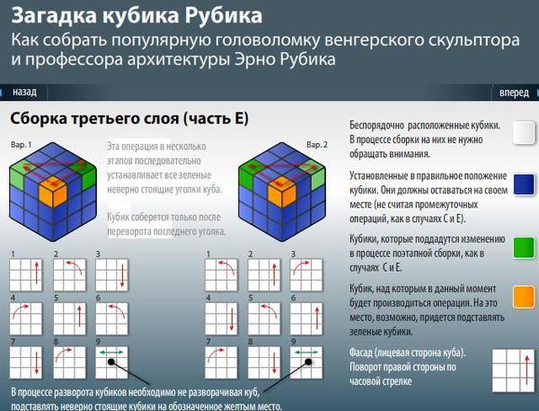 Как собрать кубик рубика схема