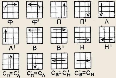 Схема как собрать кубик рубик самый простой 553