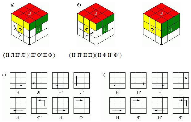 Схема сборки кубика рубика для