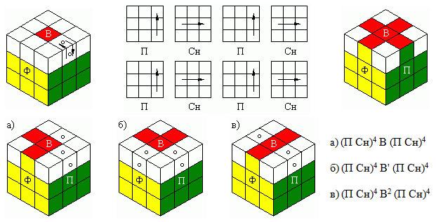 Кубик рубика 3х3 схема - Как
